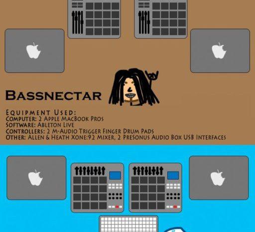 Como tocam os grandes artistas de música eletrônica DJs