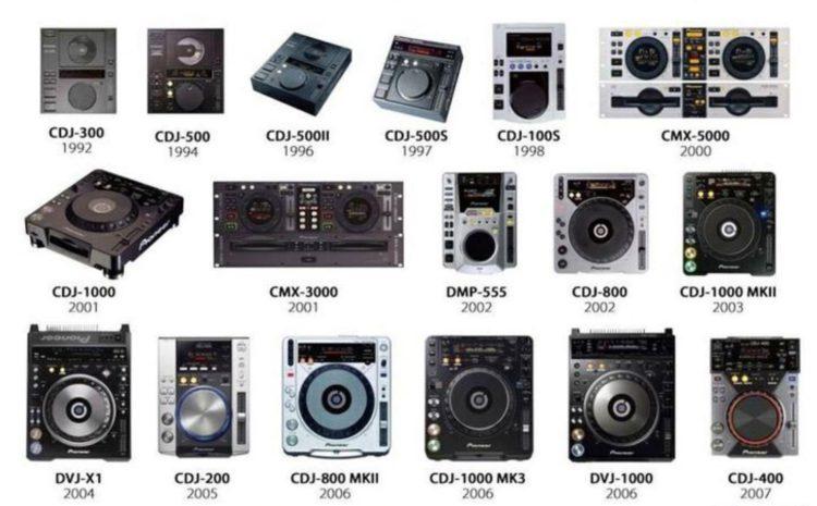 Equipamentos para DJ, algumas marcas e modelos... (2009) mixer