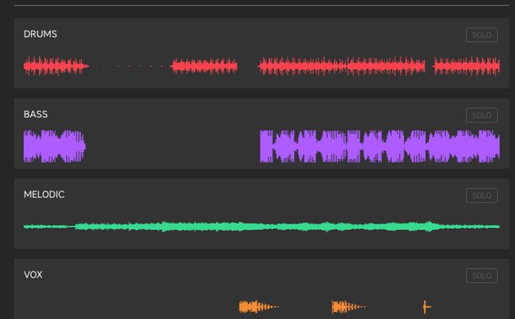 STEMS: Formato de áudio revolucionário já está disponível! dj will