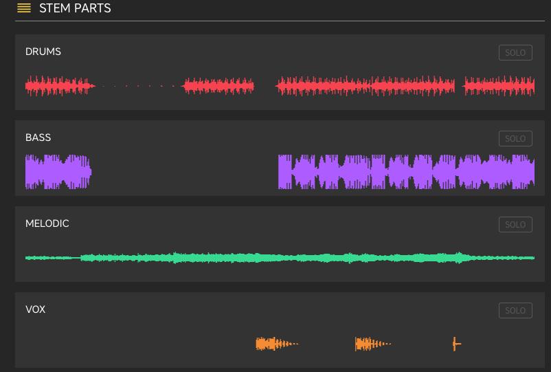 STEMS: Formato de áudio revolucionário já está disponível! beatport, DJ, dj will, native instruments, stems