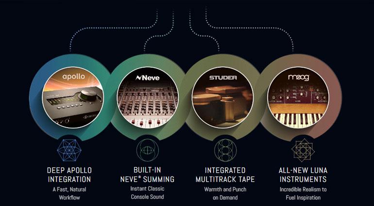 Universal Audio Anuncia o DAW Luna e Será Gratuito